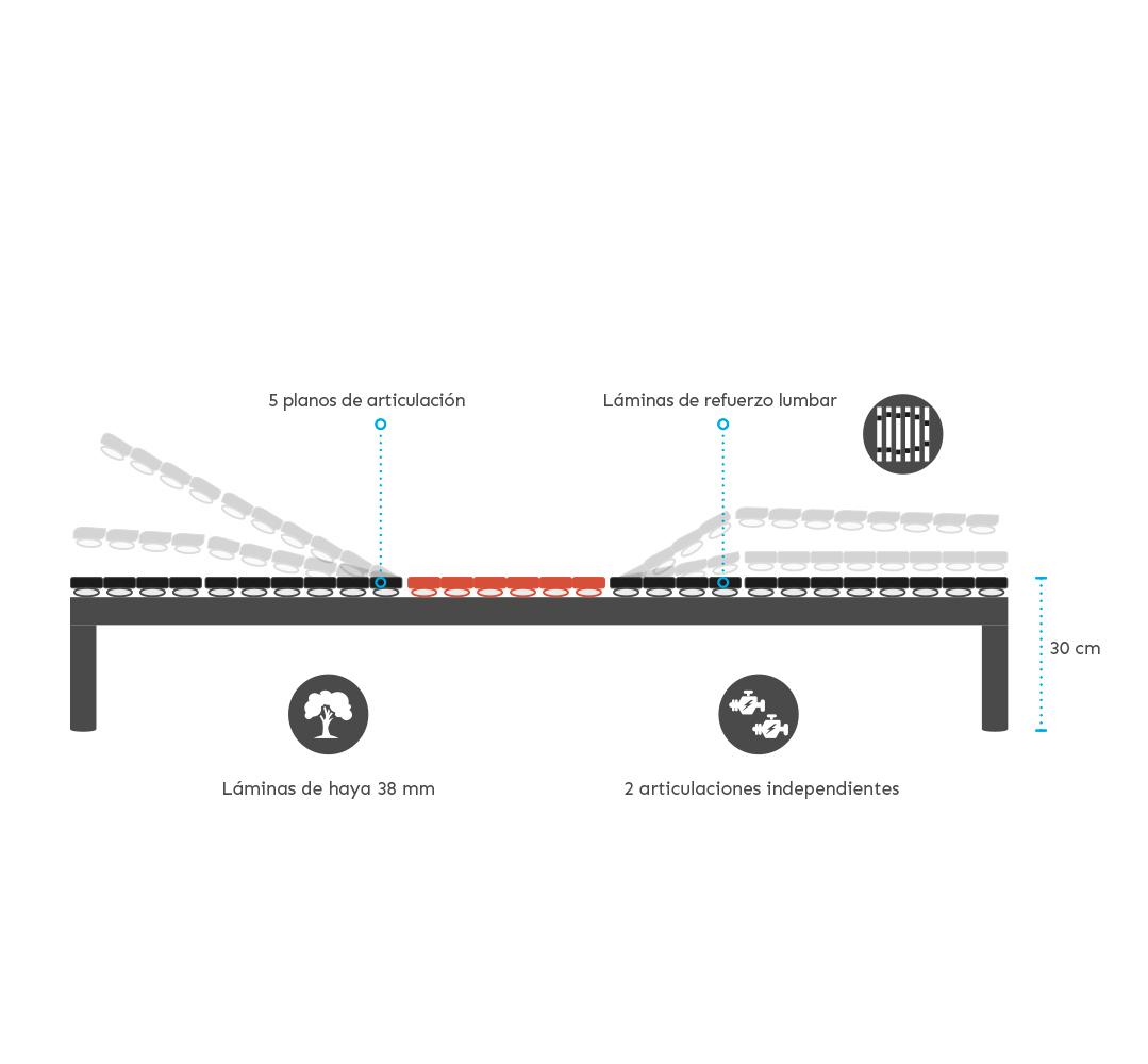 Cama Articulada - Active / Gomarco