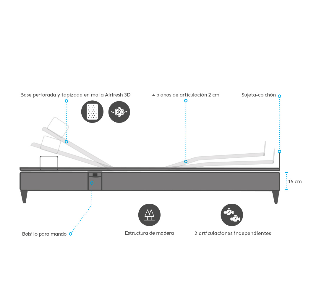 Cama Articulada - Energetic / Gomarco