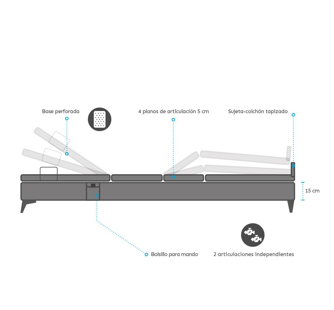 Cama Articulada - Dinamic / Gomarco