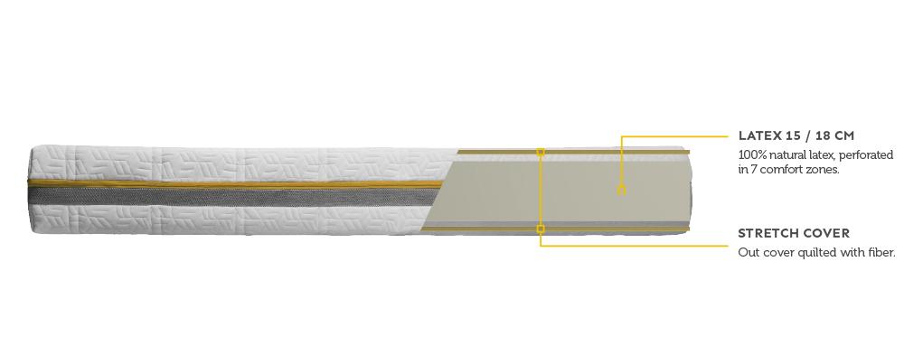 Colchón - Hybrid Latex / Gomarco