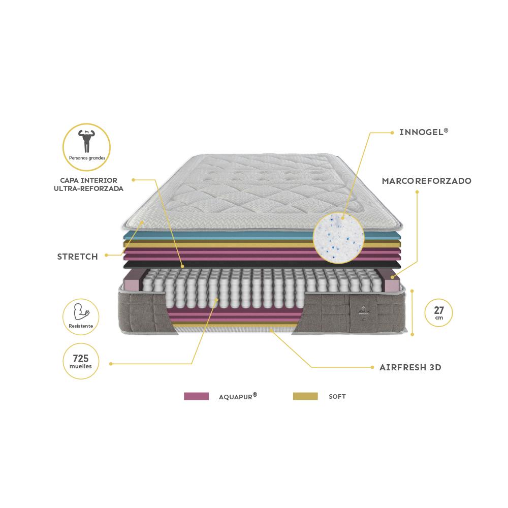 Colchón - Lumbar Sac / Gomarco