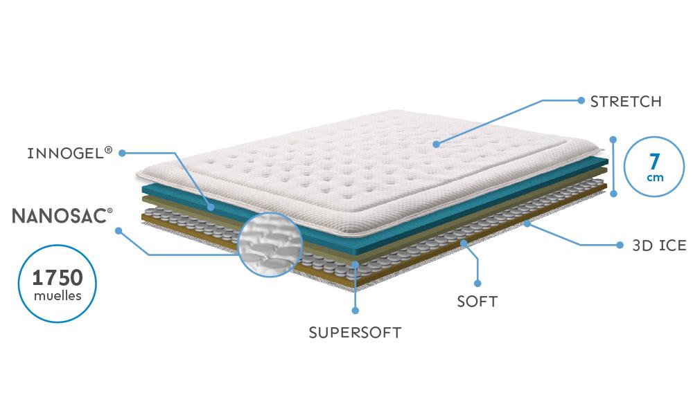 Topper - Nanosac / Gomarco